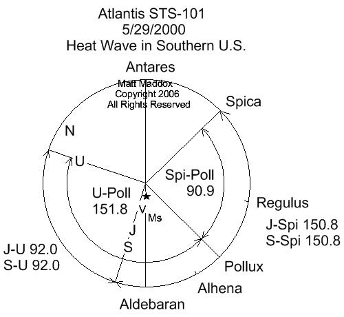 composite volcano diagram. composite diagram!
