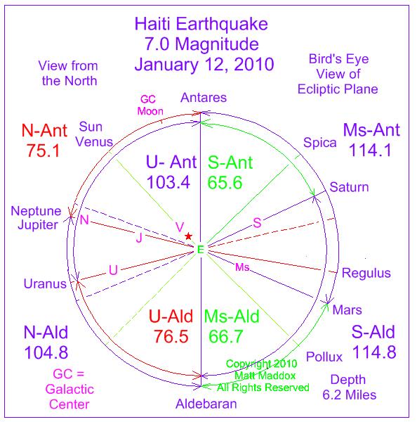New Keren Earthquake Diagram Epicenter