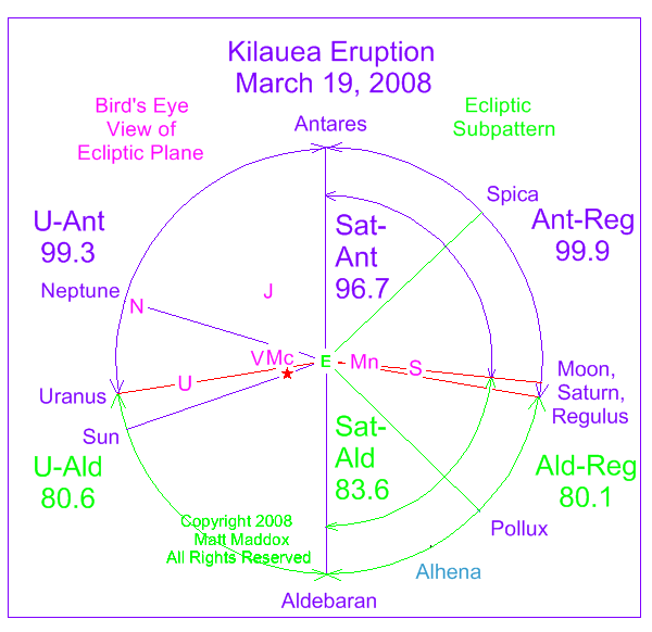 kilauea volcano diagram image search results